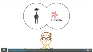 Programa pacientes hospitales